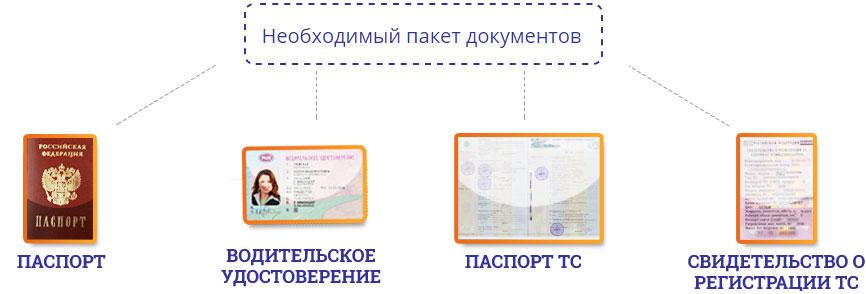 Выдаём деньги под залог ПТС в Ижевске